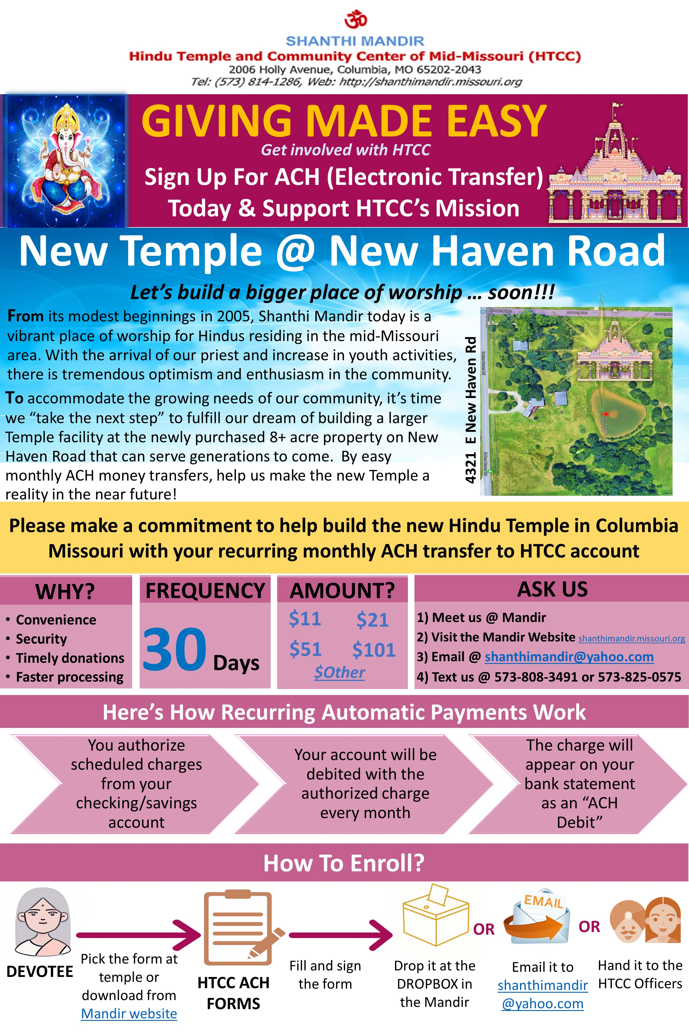 Join the Hindu Temple and Community Center (HTCC) initiative!!